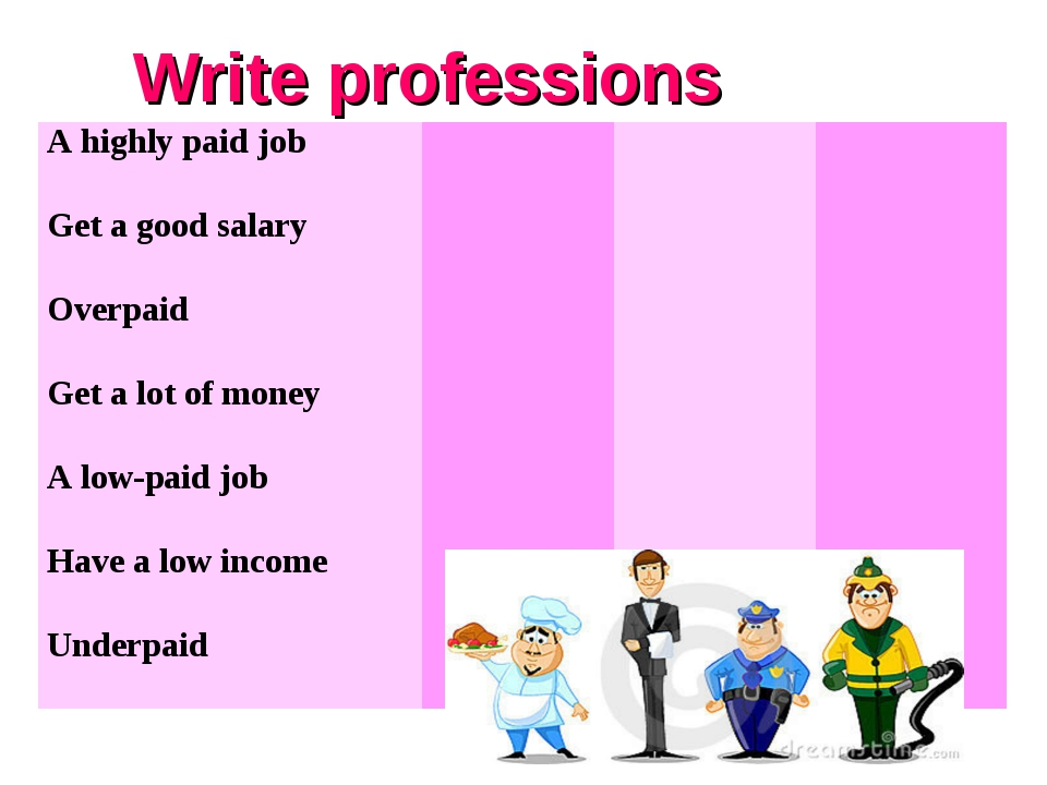 Write professions A highly paid job  	 	 	  Get a good salary  	 	 	  Overpai...