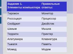 Задание 1. Элементы компьютераПравильные ответы: ТиромонМонитор Россоцерп