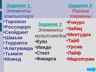 Задание 1 Элементы компьютера Тиромон Россоцерп Скойджит Шакым Терриптн Алату