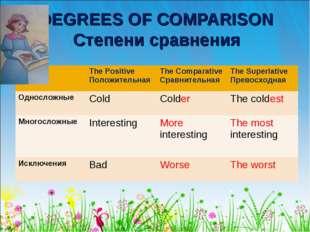 DEGREES OF COMPARISON Степени сравнения The Positive ПоложительнаяThe Compa