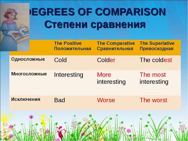 DEGREES OF COMPARISON Степени сравнения The Positive ПоложительнаяThe Compa...