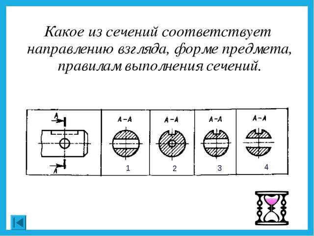 Какое из сечений соответствует направлению взгляда, форме предмета, правилам...