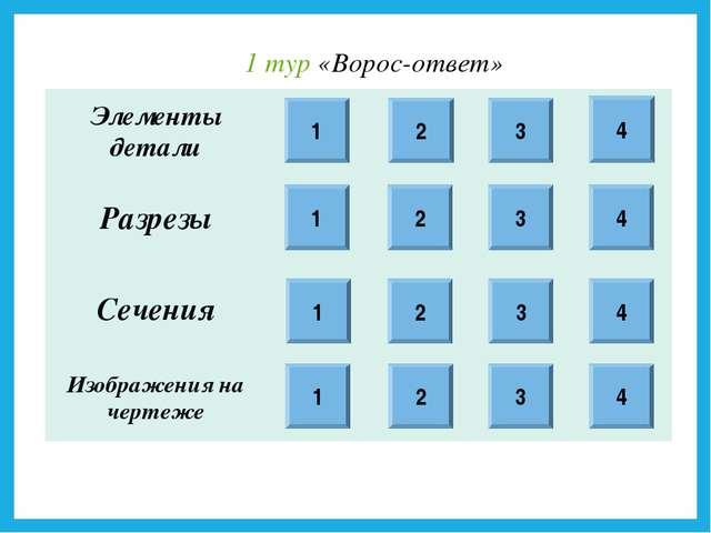 1 1 1 1 2 2 2 3 3 3 4 4 4 4 2 3 1 тур «Ворос-ответ» Элементы детали Разре...