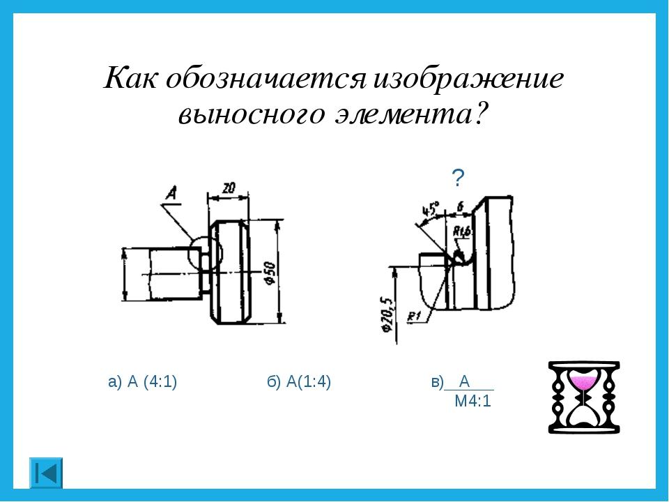 Как обозначается изображение выносного элемента? ?