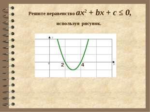 Решите неравенство ax2 + bx + c ≤ 0, используя рисунок. 2 4