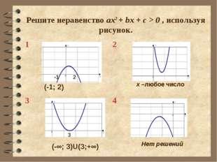 Решите неравенство ax2 + bx + c > 0 , используя рисунок. -1 2 3 (-1; 2) х –лю