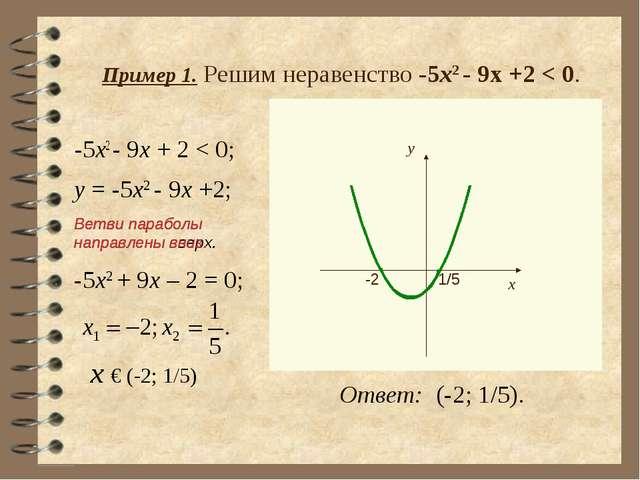 Пример 1. Решим неравенство -5х2 - 9х +2 < 0. -5x2 - 9x + 2 < 0; y = -5x2 - 9...