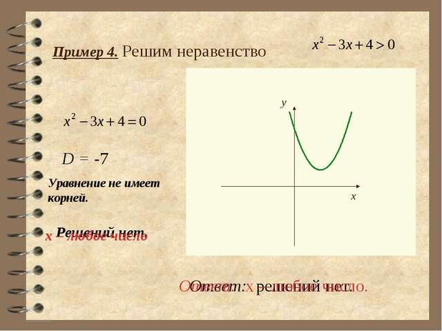 Пример 4. Решим неравенство Решений нет. Ответ: решений нет. D = -7 Уравнение...
