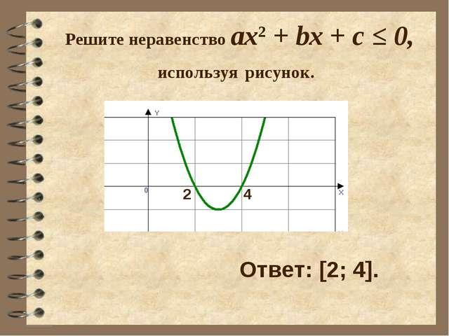 Решите неравенство ax2 + bx + c ≤ 0, используя рисунок. Ответ: [2; 4]. 2 4