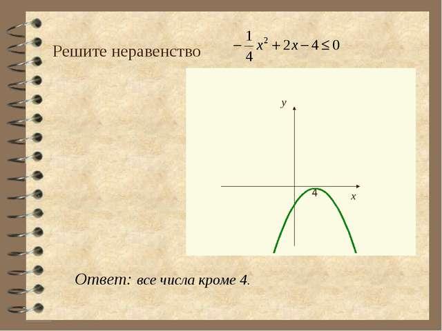 Решите неравенство Ответ: все числа кроме 4.