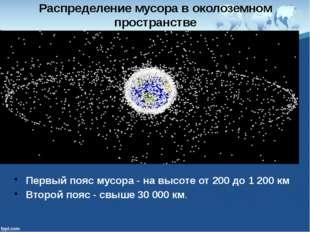 Распределение мусора в околоземном пространстве Первый пояс мусора - на высот