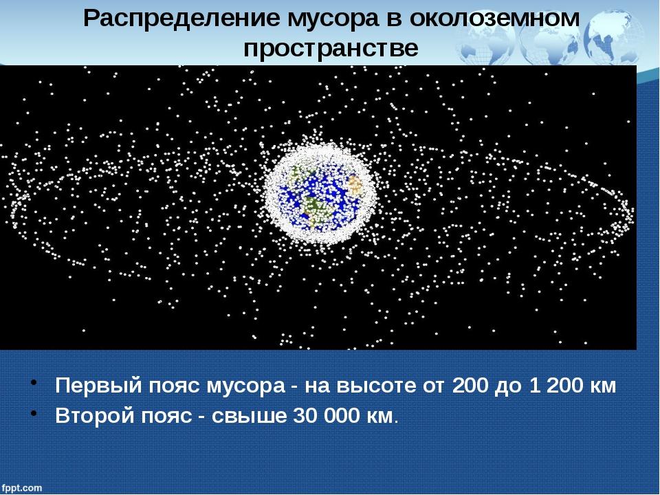 Распределение мусора в околоземном пространстве Первый пояс мусора - на высот...