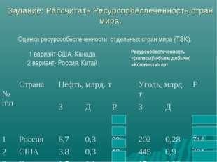 Задание: Рассчитать Ресурсообеспеченность стран мира. Оценка ресурсообеспечен