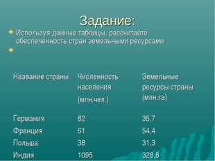 Задание: Используя данные таблицы, рассчитайте обеспеченность стран земельным