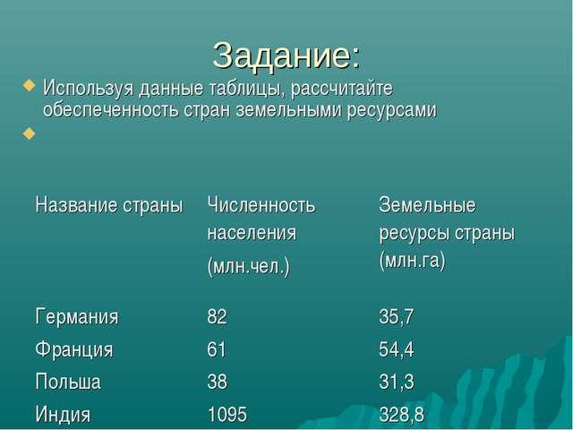 Задание: Используя данные таблицы, рассчитайте обеспеченность стран земельным...