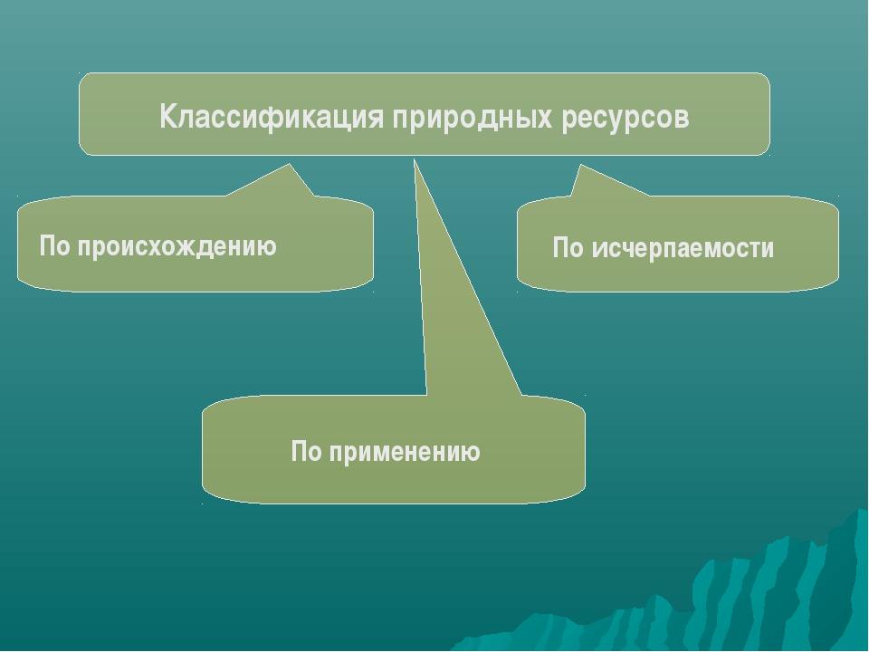 Классификация природных ресурсов По происхождению По исчерпаемости По примене...