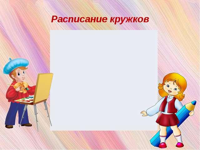 Расписание кружков Название кружка День недели Время