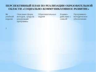 ПЕРСПЕКТИВНЫЙ ПЛАН ПО РЕАЛИЗАЦИИ ОБРАЗОВАТЕЛЬНОЙ ОБЛАСТИ «СОЦИАЛЬНО-КОММУНИКА