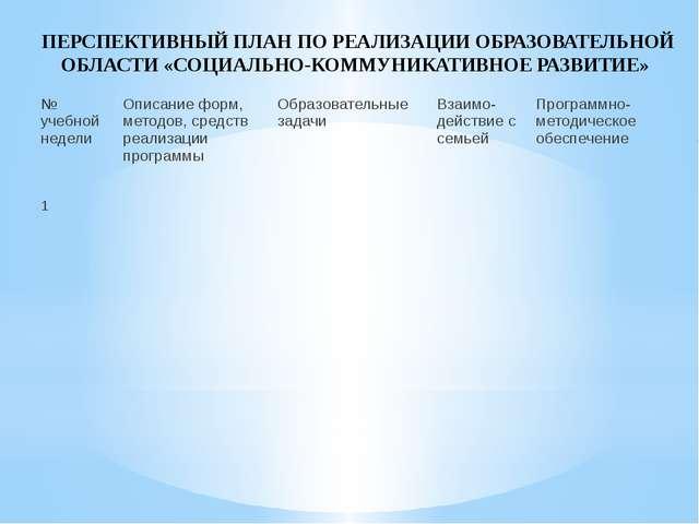 ПЕРСПЕКТИВНЫЙ ПЛАН ПО РЕАЛИЗАЦИИ ОБРАЗОВАТЕЛЬНОЙ ОБЛАСТИ «СОЦИАЛЬНО-КОММУНИКА...