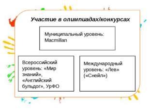 Участие в олимпиадах/конкурсах Муниципальный уровень: Macmillan Всероссийски