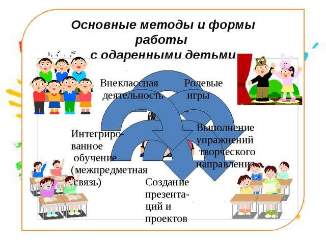 Основные методы и формы работы с одаренными детьми
