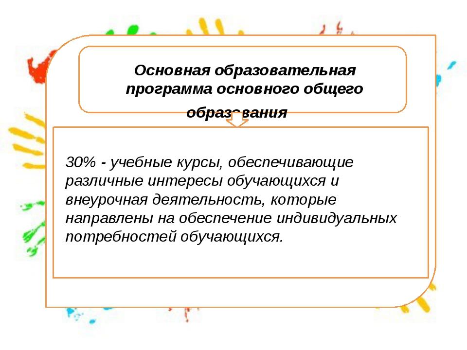 Основная образовательная программа основного общего образования  30% - учеб...
