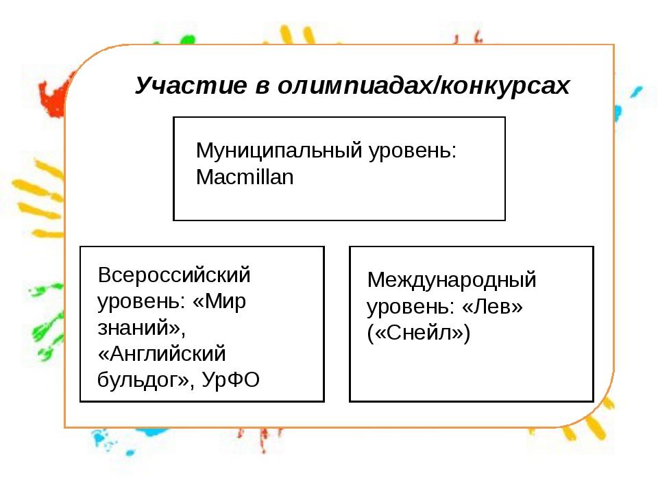 Участие в олимпиадах/конкурсах Муниципальный уровень: Macmillan Всероссийски...