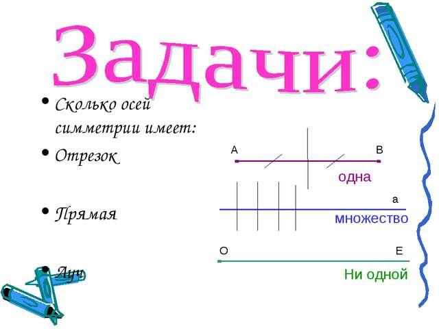 Сколько осей симметрии имеет: Отрезок Прямая Луч А В а О Е одна множество Ни...