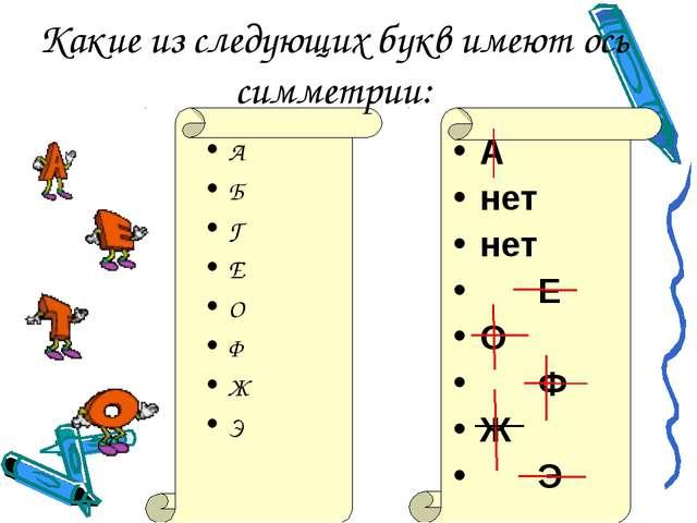 Какие из следующих букв имеют ось симметрии: А Б Г Е О Ф Ж Э А нет нет Е О Ф...