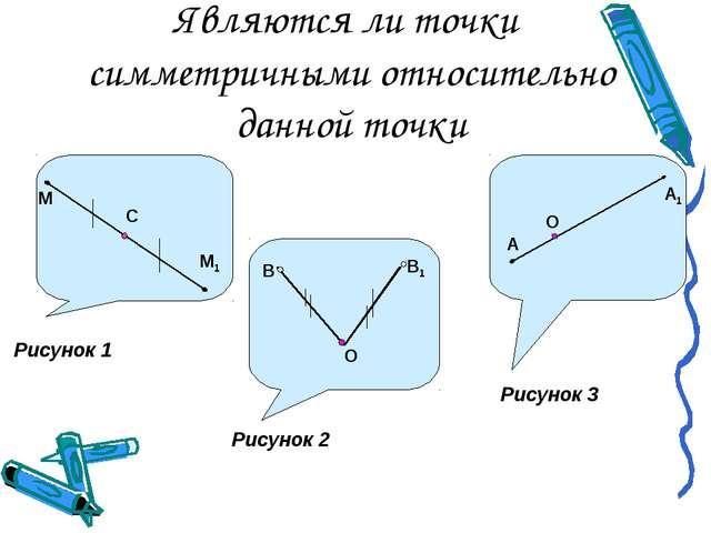 Являются ли точки симметричными относительно данной точки Рисунок 1 Рисунок 2...