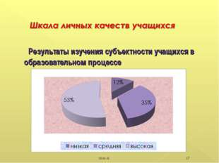 Результаты изучения субъектности учащихся в образовательном процессе * *