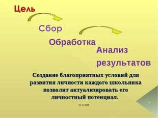 21. 12.2010 * Обработка Анализ результатов Создание благоприятных условий для