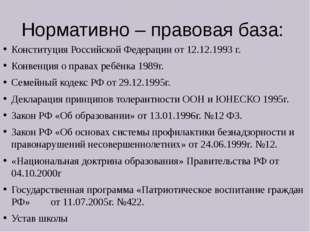 Нормативно – правовая база: Конституция Российской Федерации от 12.12.1993 г.