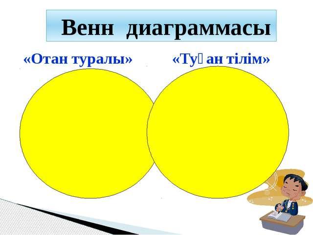 Венн диаграммасы «Отан туралы» «Туған тілім»