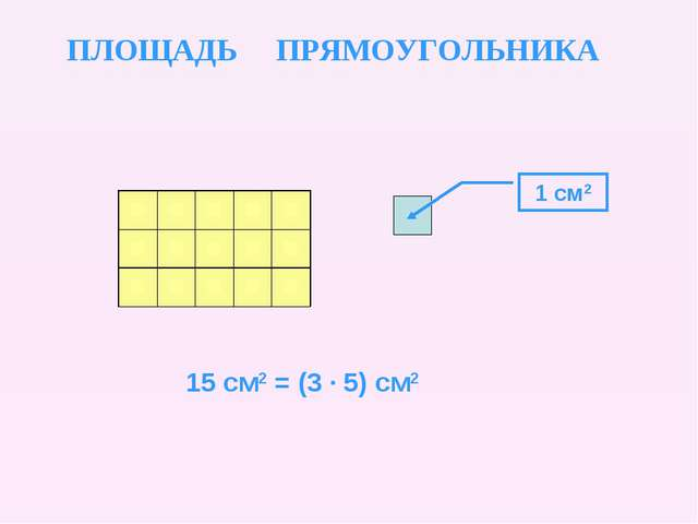 1 см2 ПЛОЩАДЬ ПРЯМОУГОЛЬНИКА 15 см2 = (3 · 5) см2