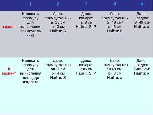 12345 I вариантНаписать формулу для вычисления прямоугольникаДано: пря...