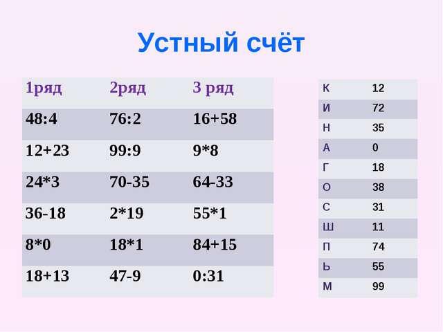 Устный счёт 1ряд2ряд3 ряд 48:476:216+58 12+2399:99*8 24*370-3564-33 3...