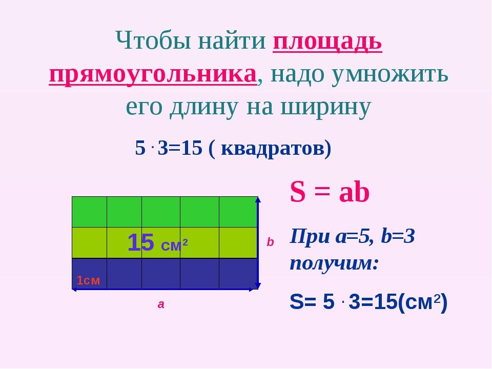 Чтобы найти площадь прямоугольника, надо умножить его длину на ширину а b 1см...