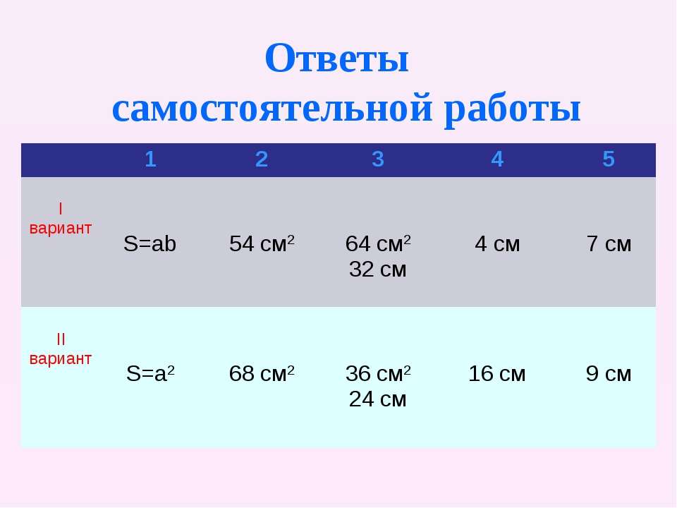 Ответы самостоятельной работы 12345 I вариант S=ab 54 см2 64 см2 32 с...