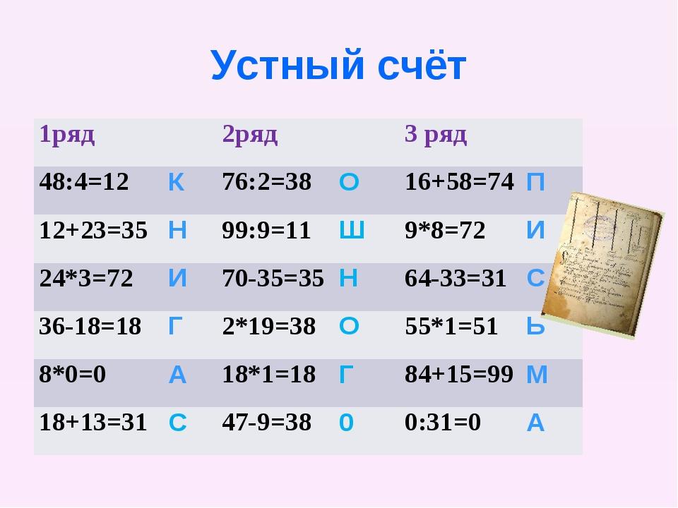 Устный счёт 1ряд2ряд3 ряд 48:4=12К76:2=38О16+58=74П 12+23=35Н99:9=1...