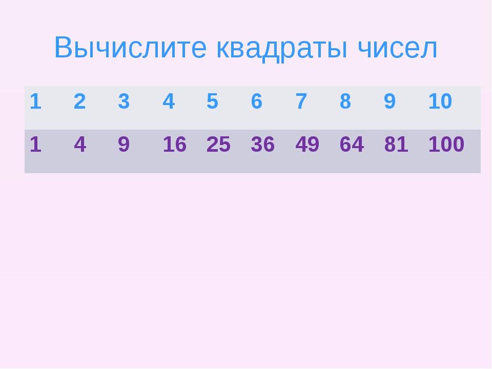 Вычислите квадраты чисел 12345678910 149162536496481100