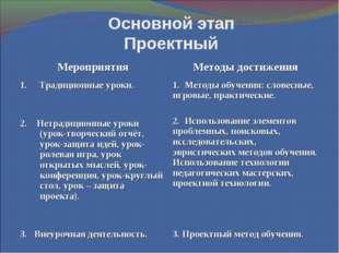 Основной этап Проектный МероприятияМетоды достижения 1. Традиционные уроки.