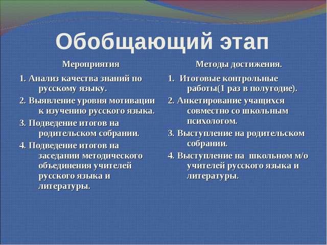Обобщающий этап МероприятияМетоды достижения. 1. Анализ качества знаний по р...