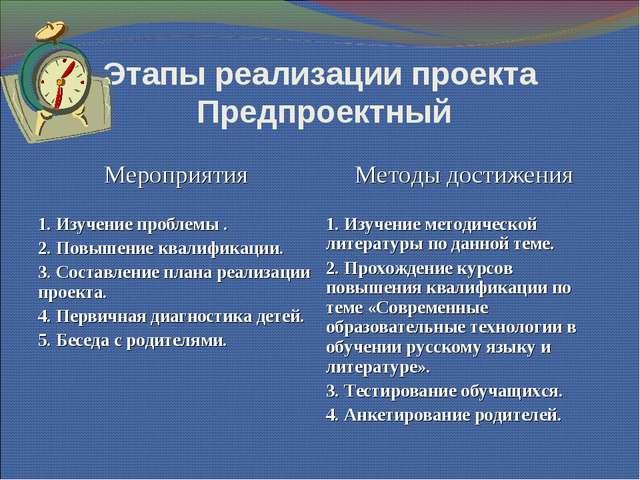 Этапы реализации проекта Предпроектный МероприятияМетоды достижения 1. Изуче...