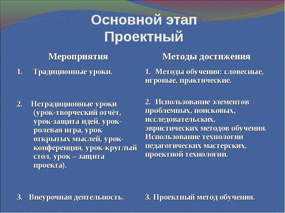 Основной этап Проектный МероприятияМетоды достижения 1. Традиционные уроки....
