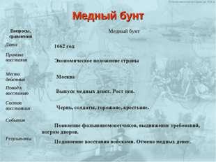 Медный бунт Экономическое положение страны 1662 год Москва Выпуск медных дене