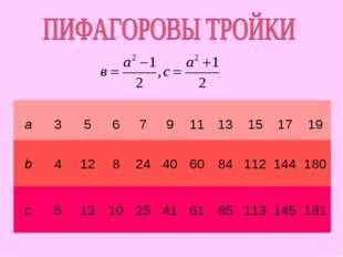 а 3 5 6 7 9 11 13 15 17 19 b 4 12 8 24 40 60 84 112 144