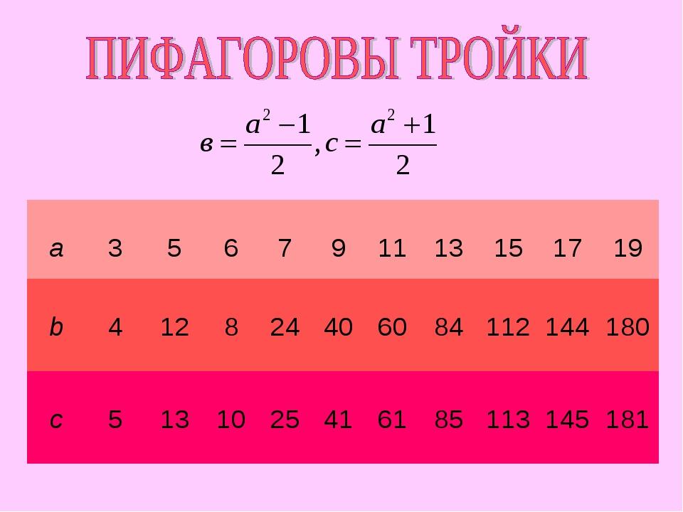а 3 5 6 7 9 11 13 15 17 19 b 4 12 8 24 40 60 84 112 144...
