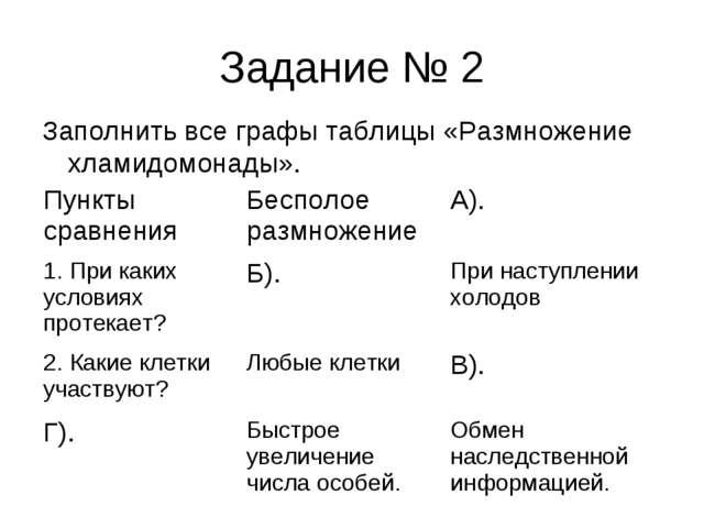 Задание № 2 Заполнить все графы таблицы «Размножение хламидомонады».