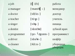 a job [ʤɒb] работа a manager [ʹmænɪʤə] менеджер a doctor [ʹdɒktə] доктор a te